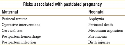 Assessment of maternal and perinatal outcome in postdated